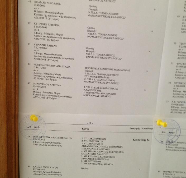 Ώρα 13.00 στην Ολομέλεια εκδικάζεται η υπόθεση υπ' αριθμ. 4 και η προσφυγή της ΚΕΠΟΜ έχει τον αριθμό 80.
