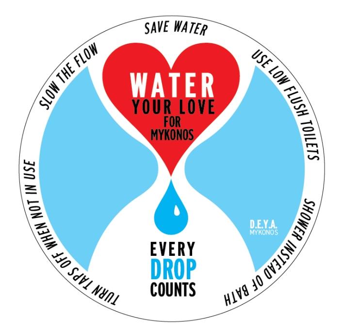 WATER sticker 1 BLOG KEPOM MYKONOS