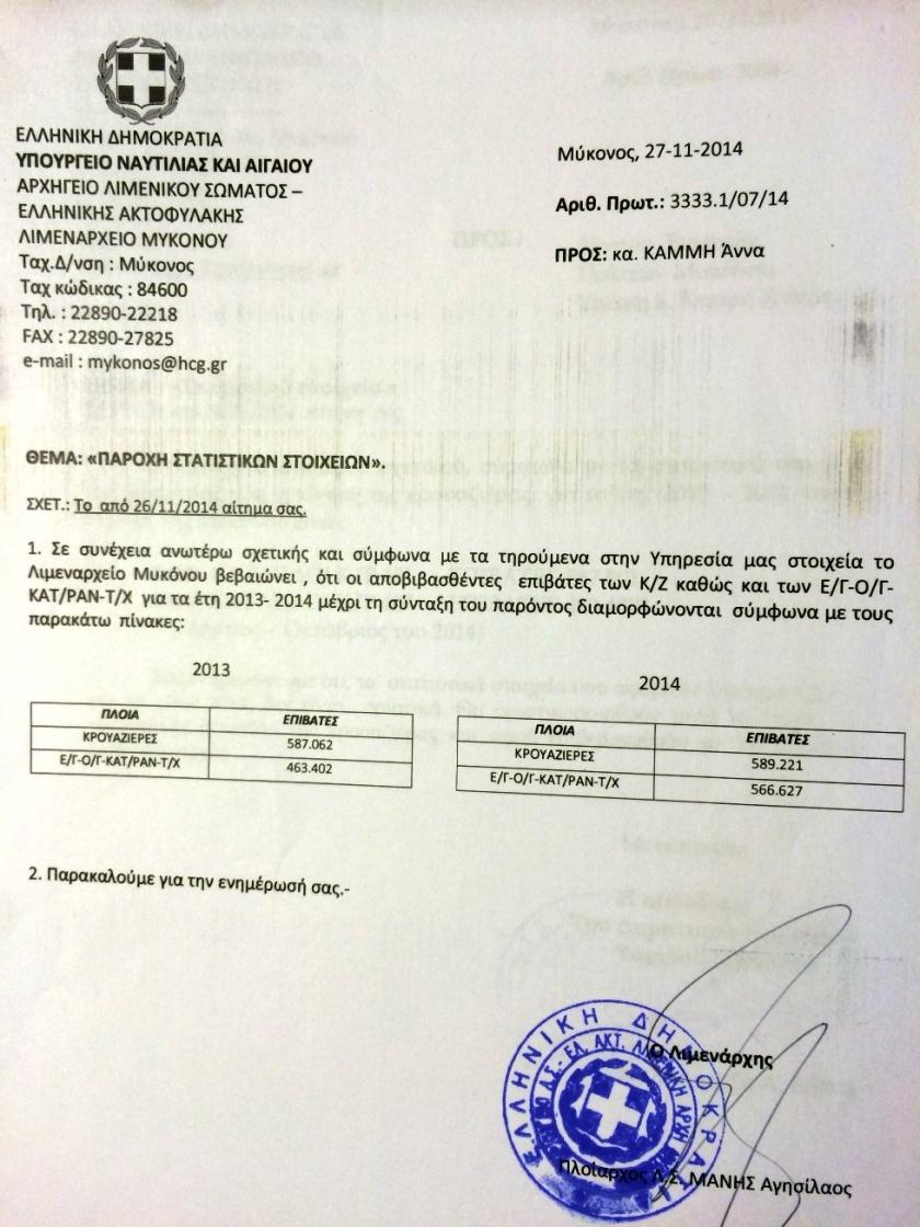 Statistika afixanaxoriseon Limani Mykonou 2013 2014