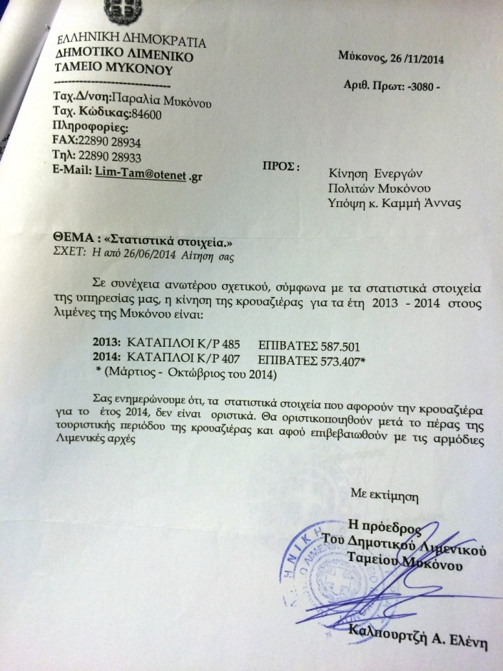 Statistika Krouazieras Mykonos 2013-2014